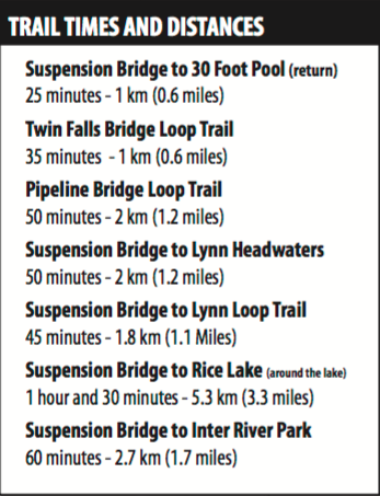 Lynn Canyon Suspension Bridge bezoeken in Vancouver Canada